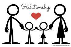 Những cách diễn đạt tình trạng quan hệ tình cảm trong Tiếng Anh
